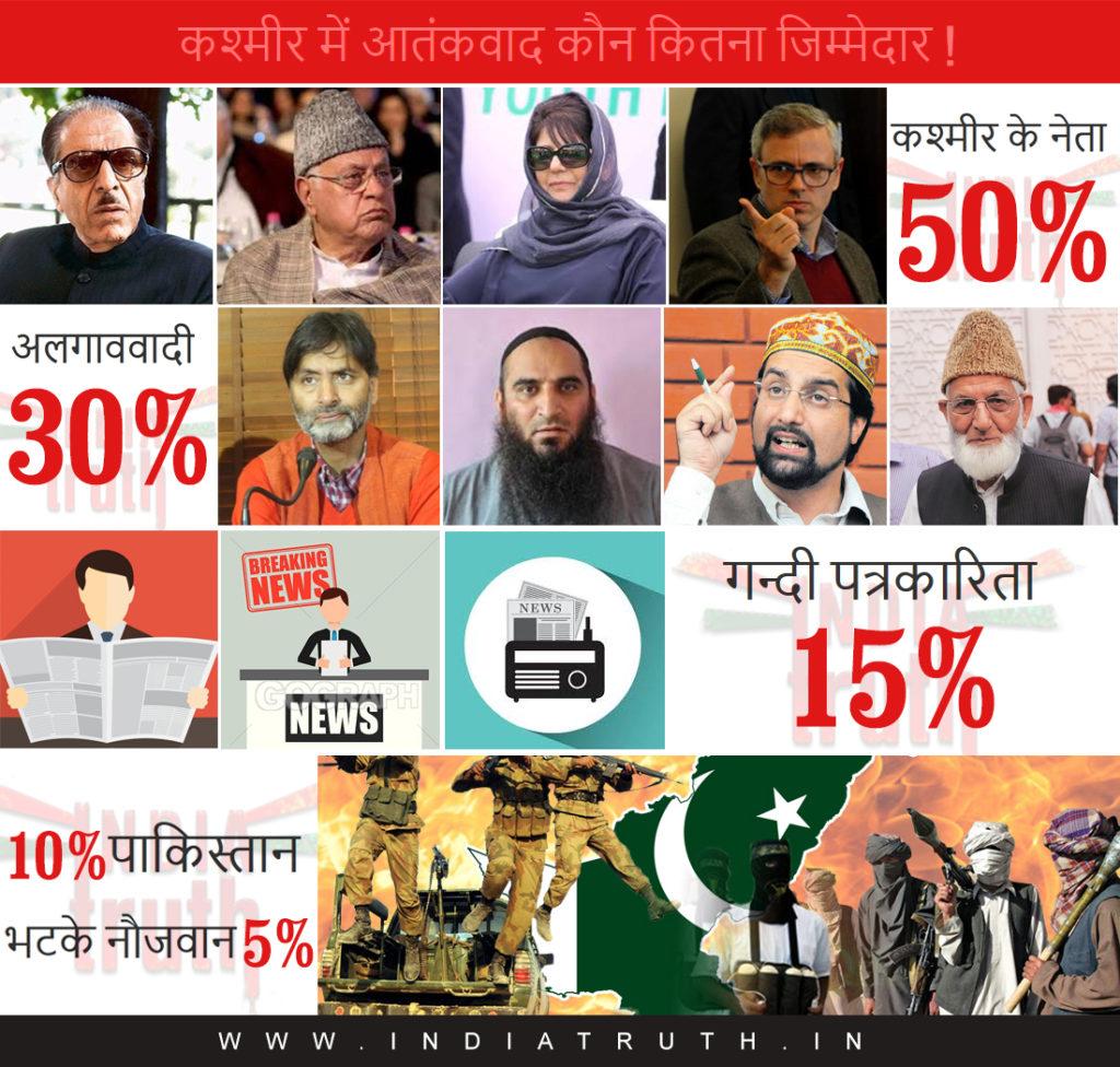 Causes-of-terror